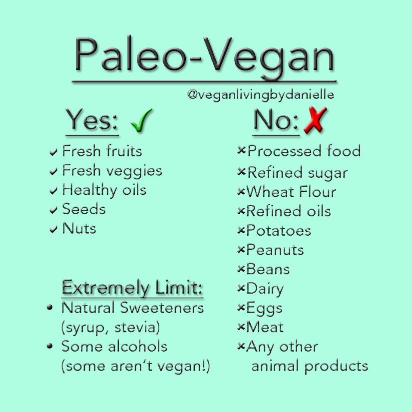 paleo-inspired vegan